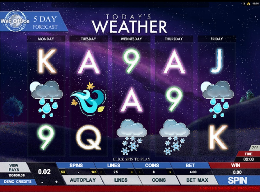 Hracie automaty Todays Weather zdarma