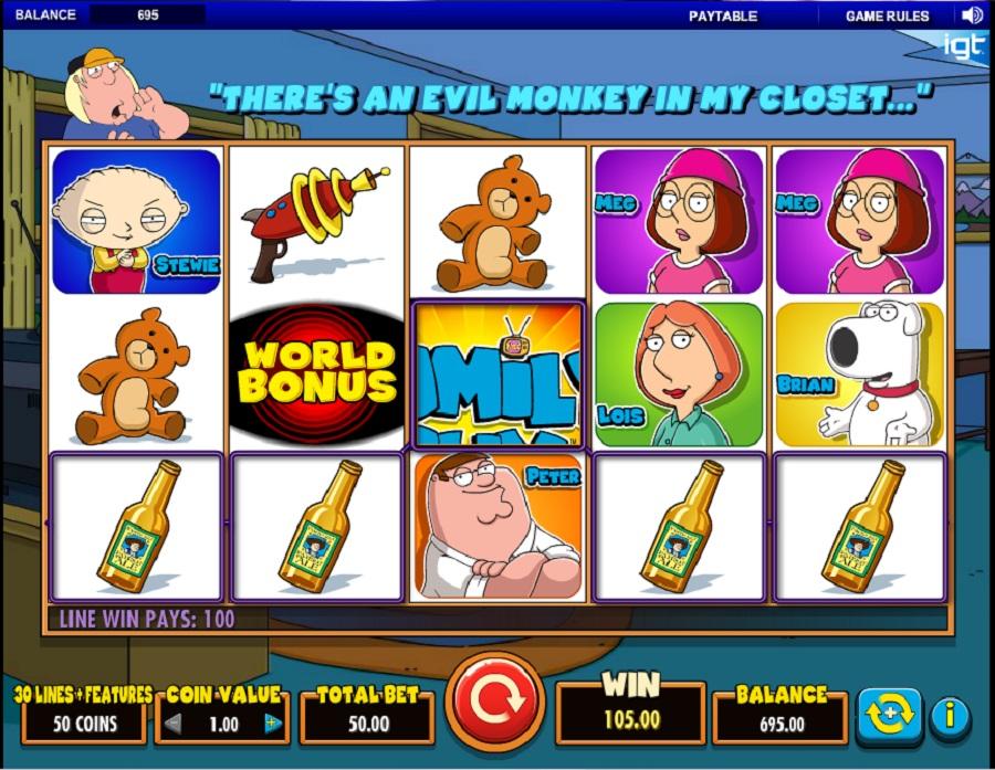 Online Slot Family Guy