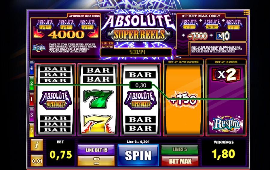 Absolute Super Reels automaty zdarma