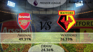 Arsenal vs Watford football predictions and match preview