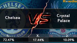 Futbalové predpovede a tipy na stávky: Chelsea vs Crystal Palace