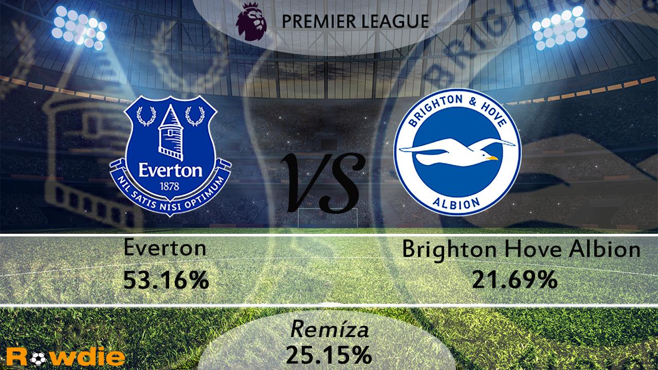 Fotbalové předpovědi a tipy na sázky: Everton vs Brighton